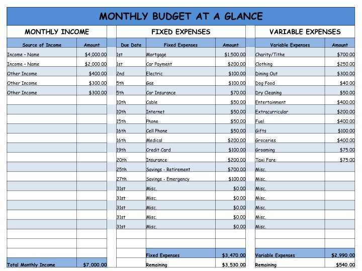 Free Printable Budget Worksheets Along with Simple Personal Bud Spreadsheet New Home is where My Heart is