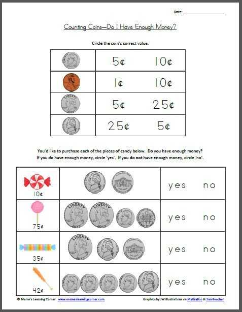 Free Printable Money Worksheets for Kindergarten Also Counting Coins – Do I Have Enough Money
