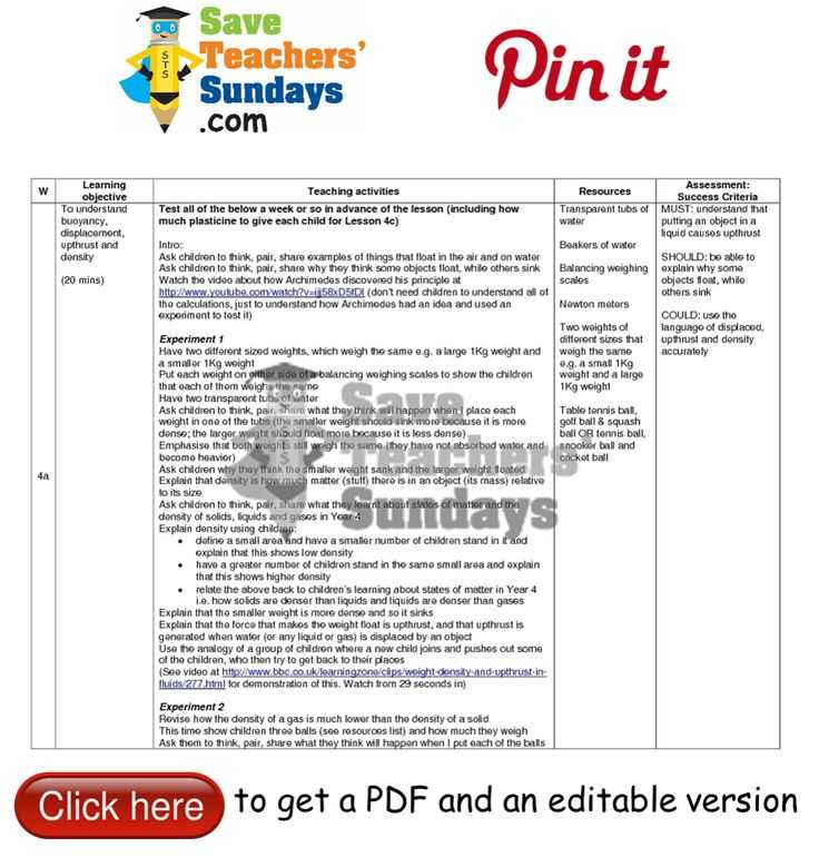 Friction Worksheet Answers with 33 Best Year 5 forces Lesson Plans Worksheets and Teaching