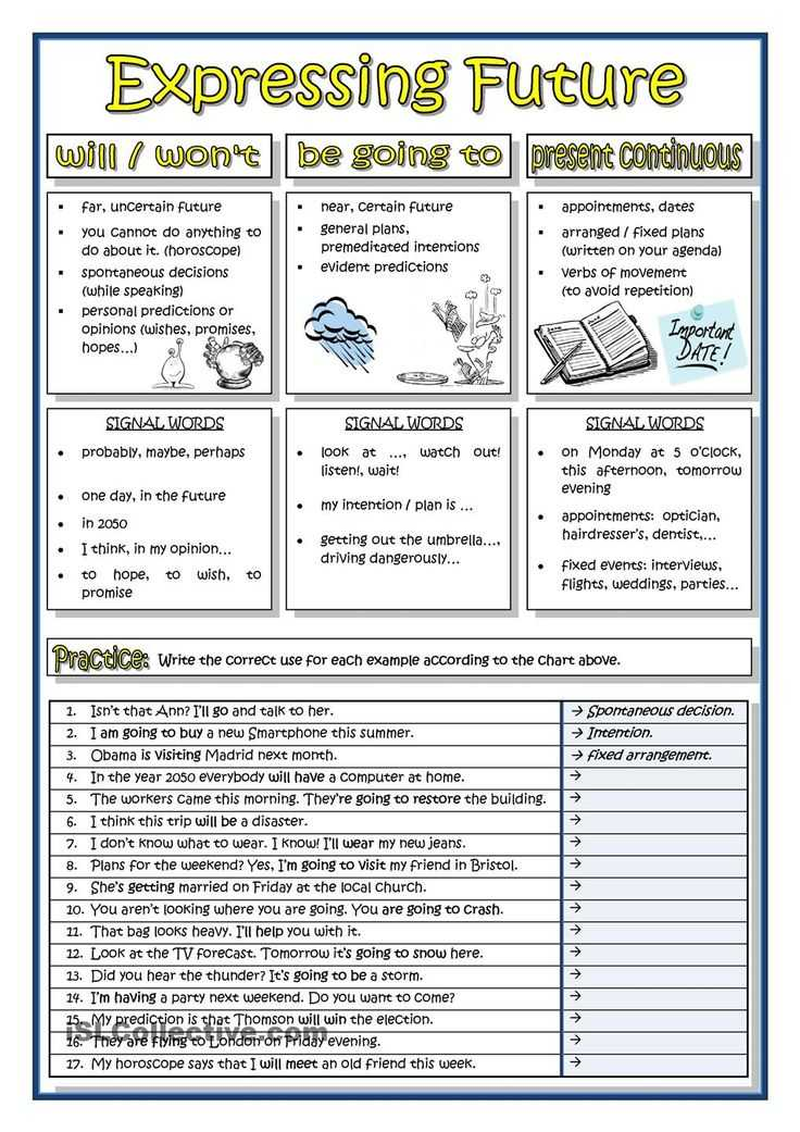 Future Tense Spanish Worksheet with 131 Best Tenses Images On Pinterest