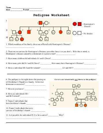 Genetics Pedigree Worksheet Key and Pedigree Worksheets the Best Worksheets Image Collection