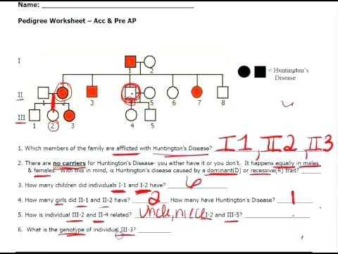 Genetics Pedigree Worksheet Key with Pedigree Worksheet with Key Kidz Activities