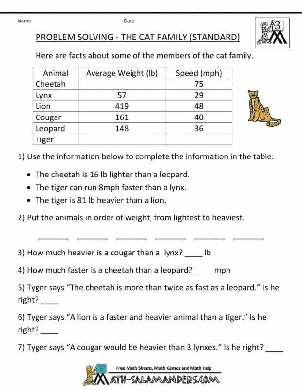 Geometric Sequences Worksheet Answers Also Algebra with Pizzazz Answer Key Lovely Geometric Sequences Worksheet