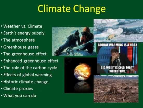 Global Warming Worksheet and Climate Change and Global Warming Unit From Teach with Fergy On