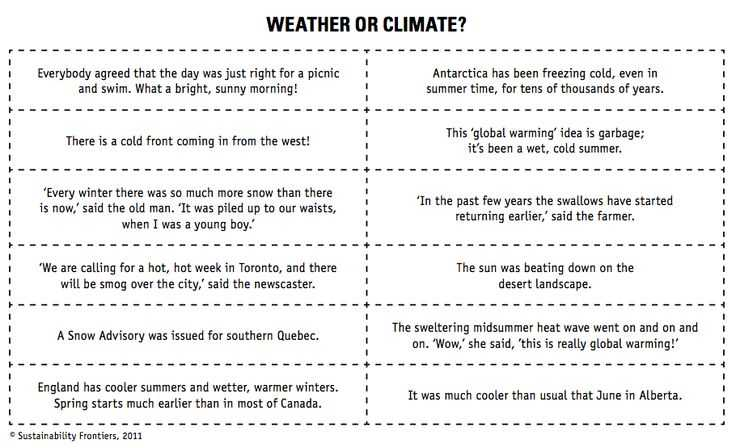 Global Warming Worksheet or Weather Climate Worksheets Fifth Grade Weather Climate Worksheets