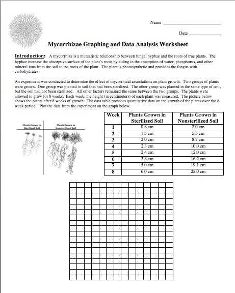 Graphing and Analyzing Scientific Data Worksheet Answer Key Along with Printables Analyzing Data Worksheet Freegamesfriv Worksheets