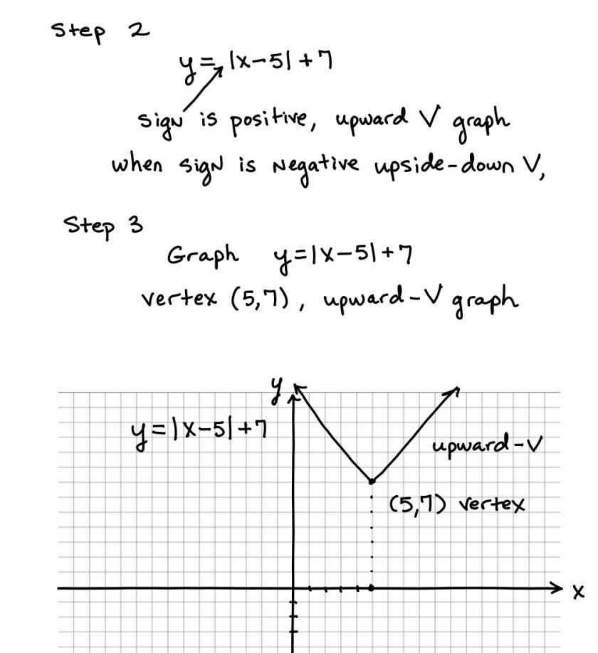 Graphing Inequalities On A Number Line Worksheet Along with Absolute Value Inequality Worksheet A9b Battk