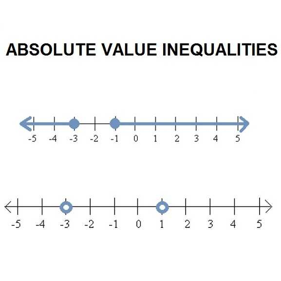 Graphing Inequalities On A Number Line Worksheet Along with Define Absolute Value Inequalities and Draw A Number Line