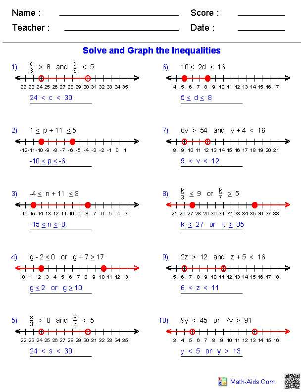 Graphing Inequalities On A Number Line Worksheet Along with Fresh Pound Inequalities Worksheet Elegant solving and Graphing