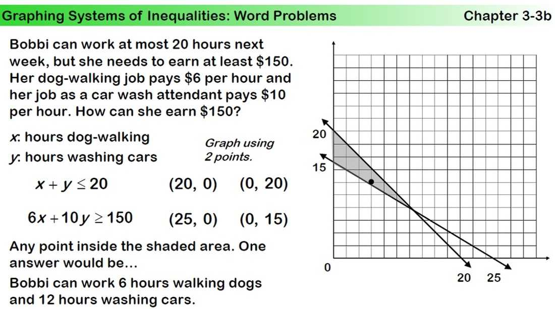 Graphing Inequalities On A Number Line Worksheet and Math Inequalities Worksheet