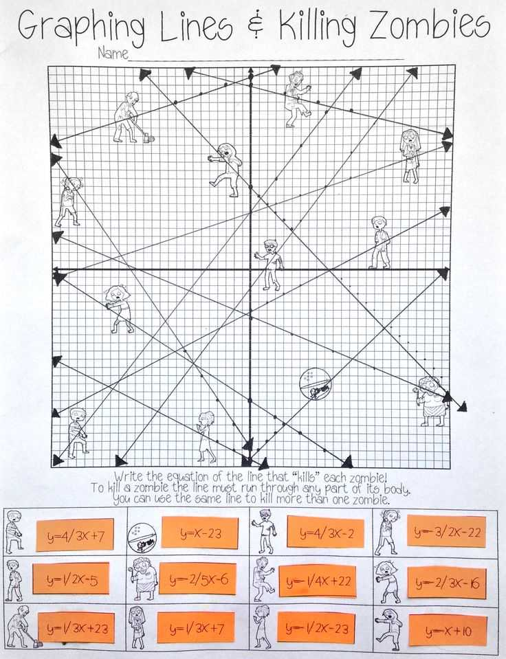 Graphing Linear Equations Worksheet with Answer Key Also Worksheets 42 Inspirational Graphing Linear Equations Worksheet Full