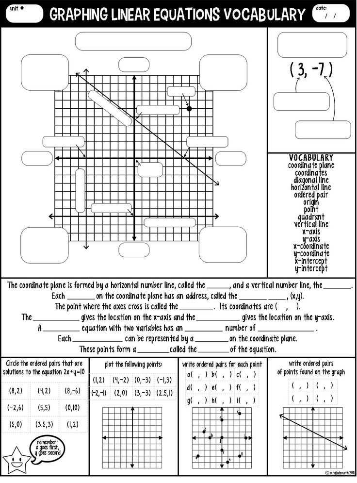 Graphing Linear Equations Worksheet with Answer Key together with Worksheets 42 Inspirational Graphing Linear Equations Worksheet Full