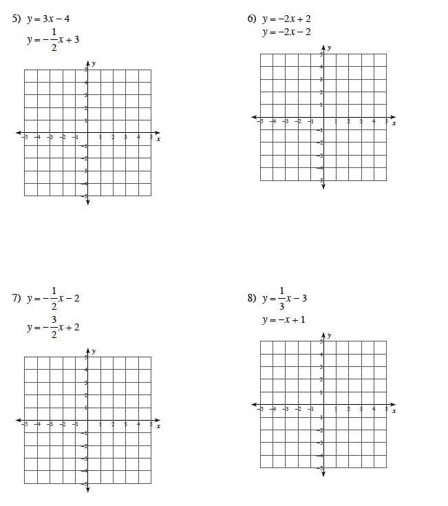Graphing Linear Equations Worksheet with Answer Key with Worksheets 42 Inspirational Graphing Linear Equations Worksheet Full