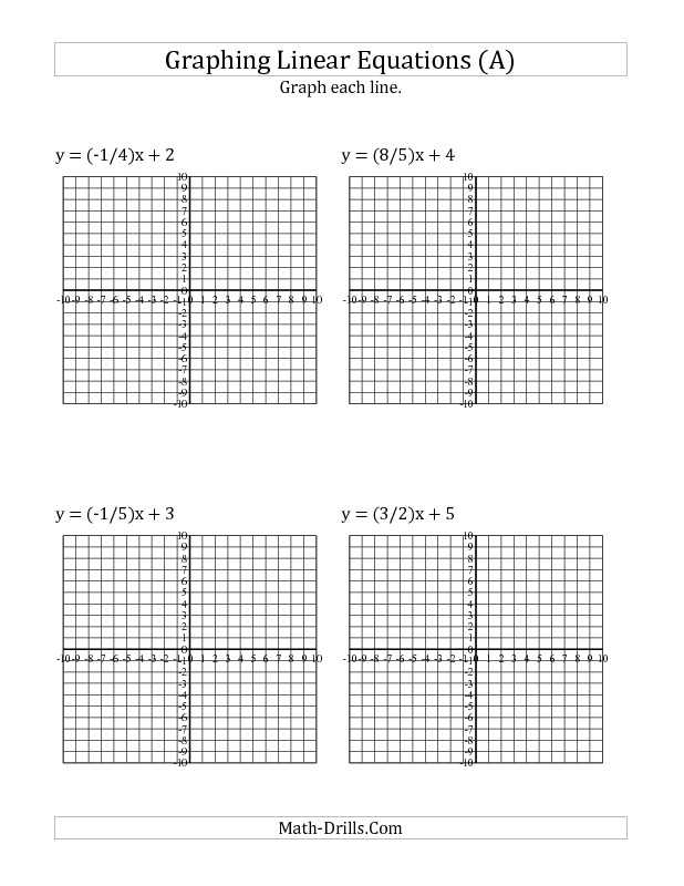 Graphing Linear Functions Worksheet Answers Along with Graphing Linear Functions Worksheet Answers Unique Interpreting
