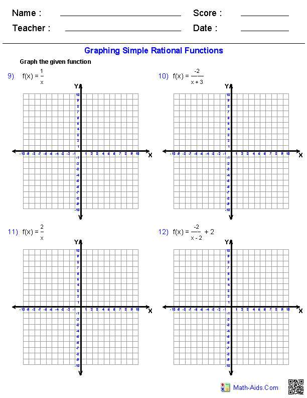 Graphing Logarithmic Functions Worksheet as Well as Graphing Logarithmic Functions Worksheet Answers Rpdp Kidz Activities