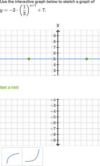 Graphing Logarithmic Functions Worksheet or Transforming Exponential Graphs Video