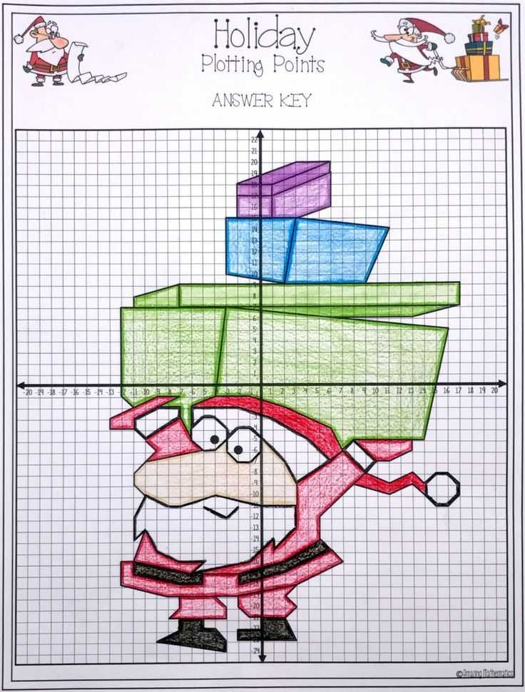 Graphing Points Worksheet Along with Christmas Plotting Points Mystery Picture