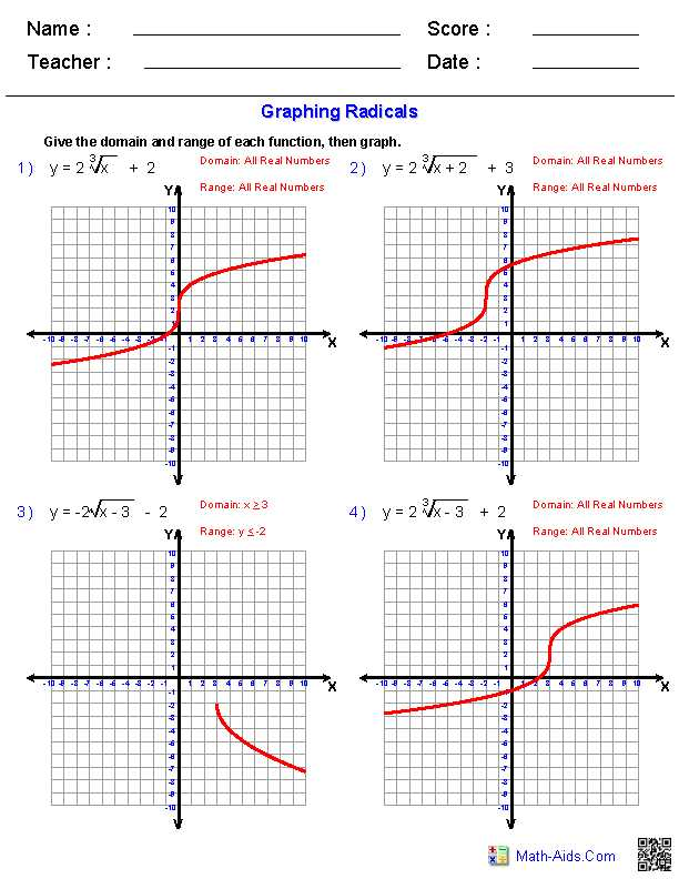Graphing Polynomial Functions Worksheet Answers or Graphing Exponential Functions Worksheet Answers Worksheets for All