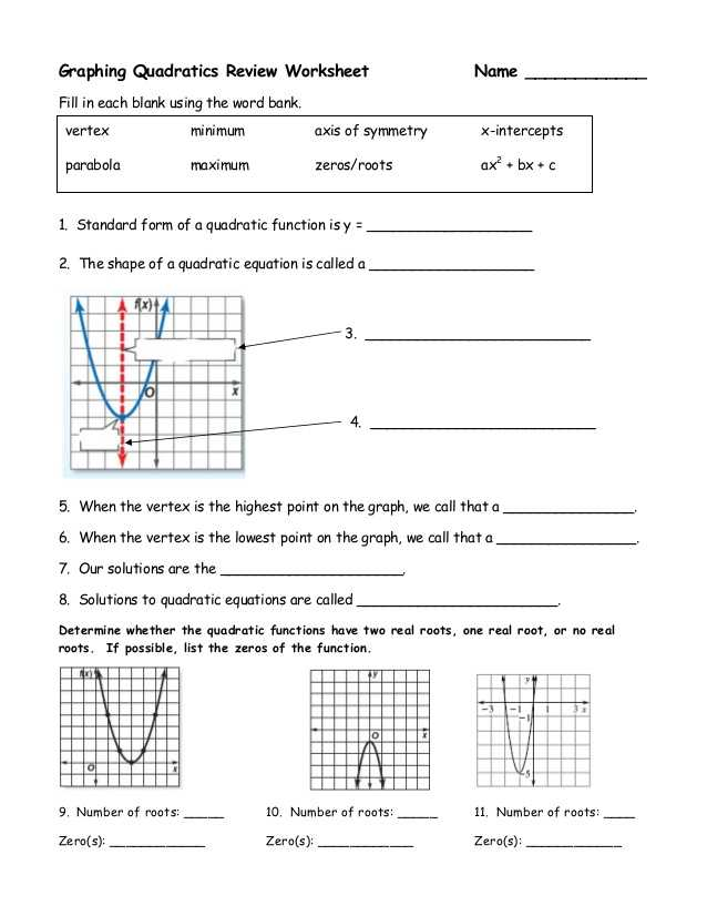 Graphing Quadratic Functions In Standard form Worksheet Along with Understanding Graphing Worksheet Answers Worksheets for All