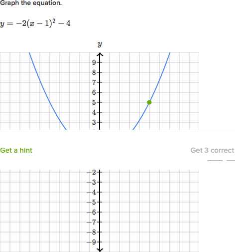Graphing Quadratic Functions In Vertex form Worksheet and Vertex & Axis Of Symmetry Of A Parabola Video