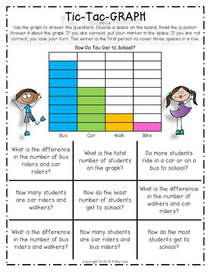 Graphing Scientific Data Worksheet Along with Tic Tac Graph Bar Graph Worksheet for Kids