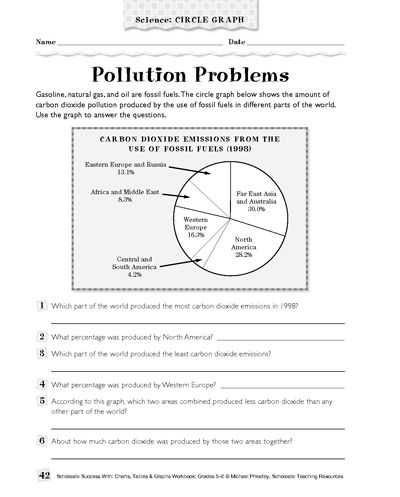 Graphing the Tides Worksheet Answers as Well as Help Your Kids Understand More About Pollution with This Science