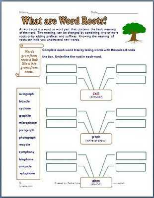Greek and Latin Roots 4th Grade Worksheets Also 55 Fresh Prefix and Suffix Worksheets 5th Grade Pdf – Free Worksheets