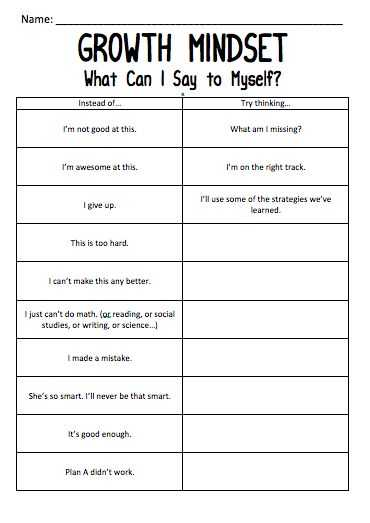 Growth Mindset Worksheet Along with 57 Best Habit 1 Be Proactive Images On Pinterest