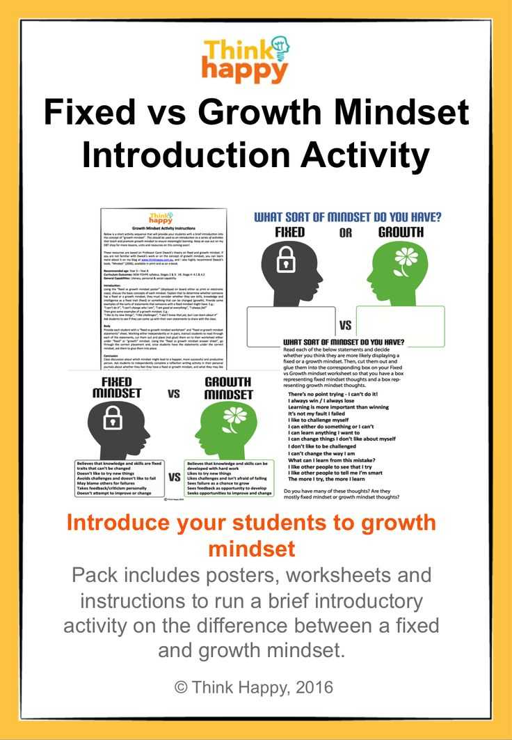 Growth Mindset Worksheet as Well as 88 Best Growth Mindset Activities Images On Pinterest