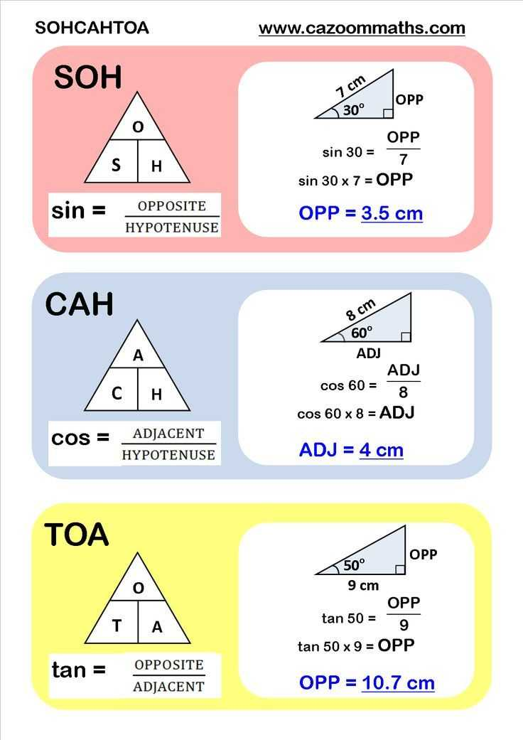 Health Triangle Worksheet Also Printable Trigonometry Worksheets Each Worksheets is Visual