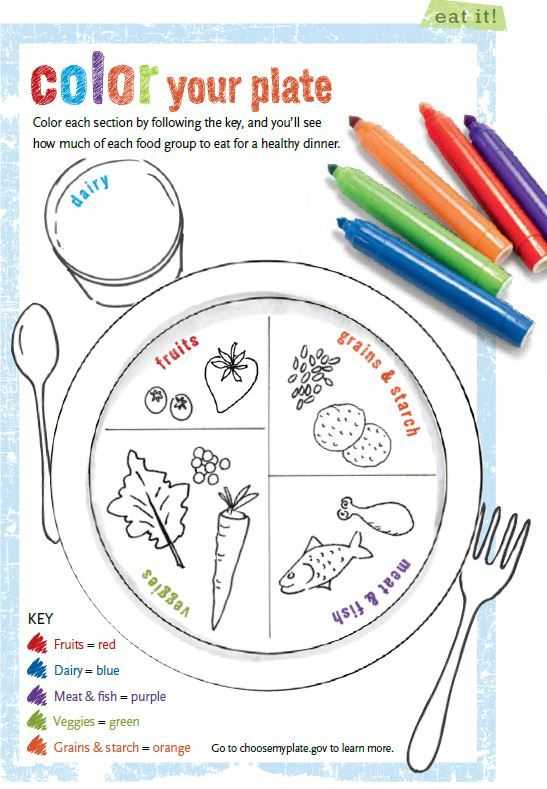 "Healthy Eating Worksheets Also A Great ""color Your Plate"" Activity for Kids Pinning Here Not for"