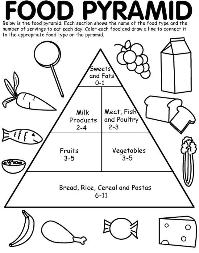 Healthy Eating Worksheets as Well as 134 Best Food Groups & Health Images On Pinterest