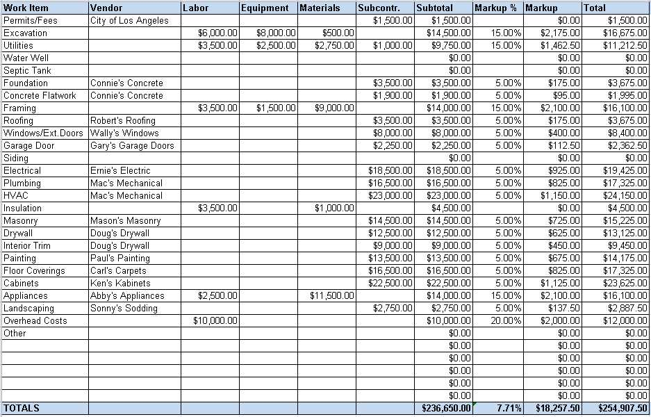 Home Replacement Cost Estimator Worksheet and Estimate Spreadsheet