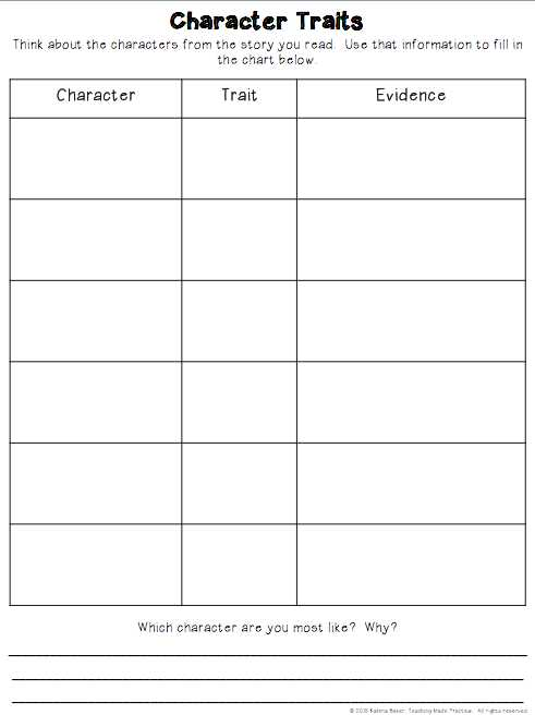 Identifying Character Traits Worksheet Along with Character Traits Graphic organizers
