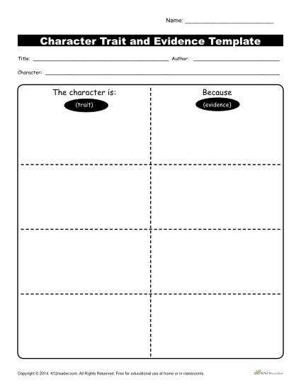 Identifying Character Traits Worksheet Also Character Trait Worksheet the Best Worksheets Image Collection