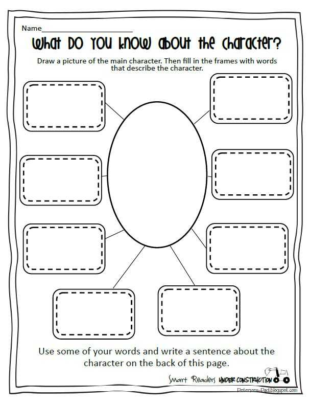 Identifying Character Traits Worksheet with 38 Best Reading Character Traits Images On Pinterest