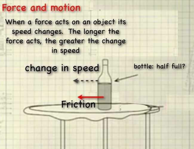 Inertia Worksheet Middle School Along with Mythbusters Inertia and Friction