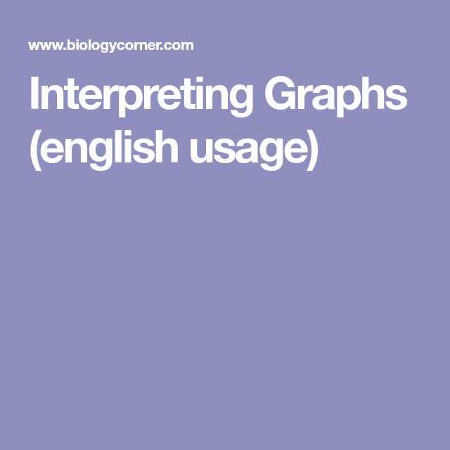 Interpreting Graphics Worksheet Answers Biology and Interpreting Graphs English Usage 9th Grade