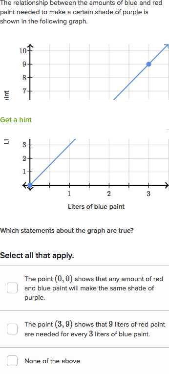 Interpreting Graphics Worksheet Answers Biology or Proportional Relationships Graphs Video