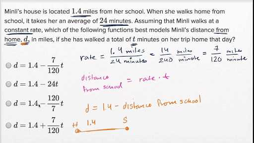 Inverse Function Word Problems Worksheet and Linear Function Word Problems — Basic Example Video