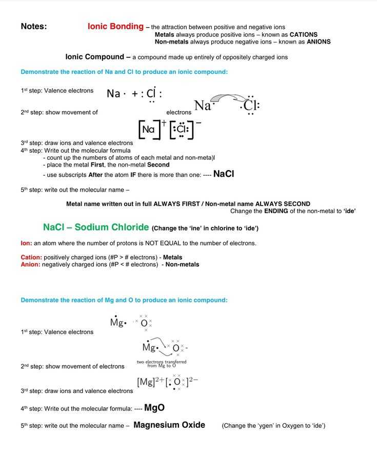 Ion Practice Worksheet as Well as 74 Best Snc1d Chemistry atoms Elements and Pounds Fall