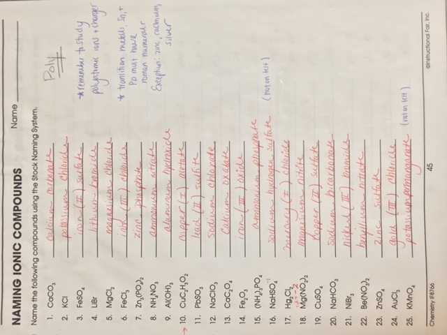 Ionic Compound formula Writing Worksheet Answers Along with Awesome Naming Ionic Pounds Practice Worksheet Luxury Ionic Pound