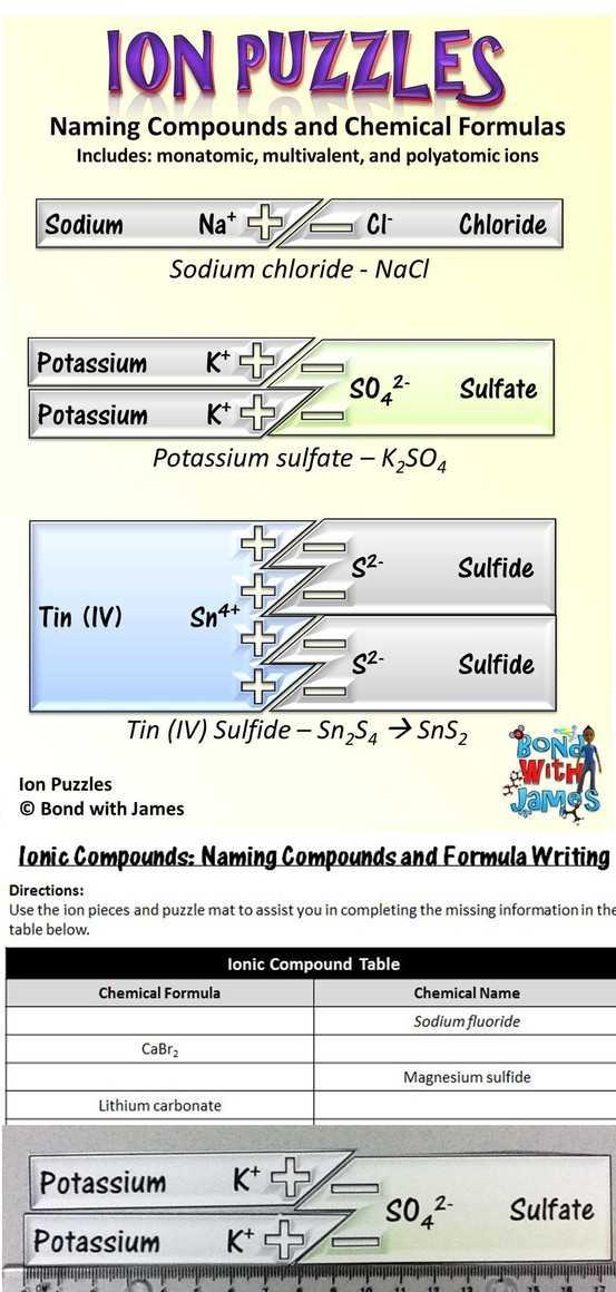 Ionic Compound formula Writing Worksheet Answers or Worksheets 46 Re Mendations Chemical formula Writing Worksheet Hi