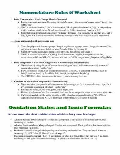 Ionic Compound formula Writing Worksheet Answers with Naming Ionic Pounds Worksheet Naoh Kidz Activities