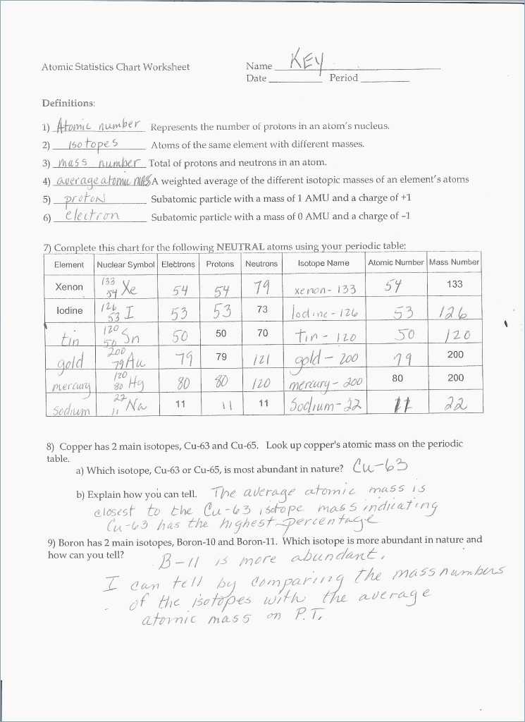 Isotope Notation Chem Worksheet 4 2 together with 23 Awesome Nuclear Chemistry Worksheet Answers