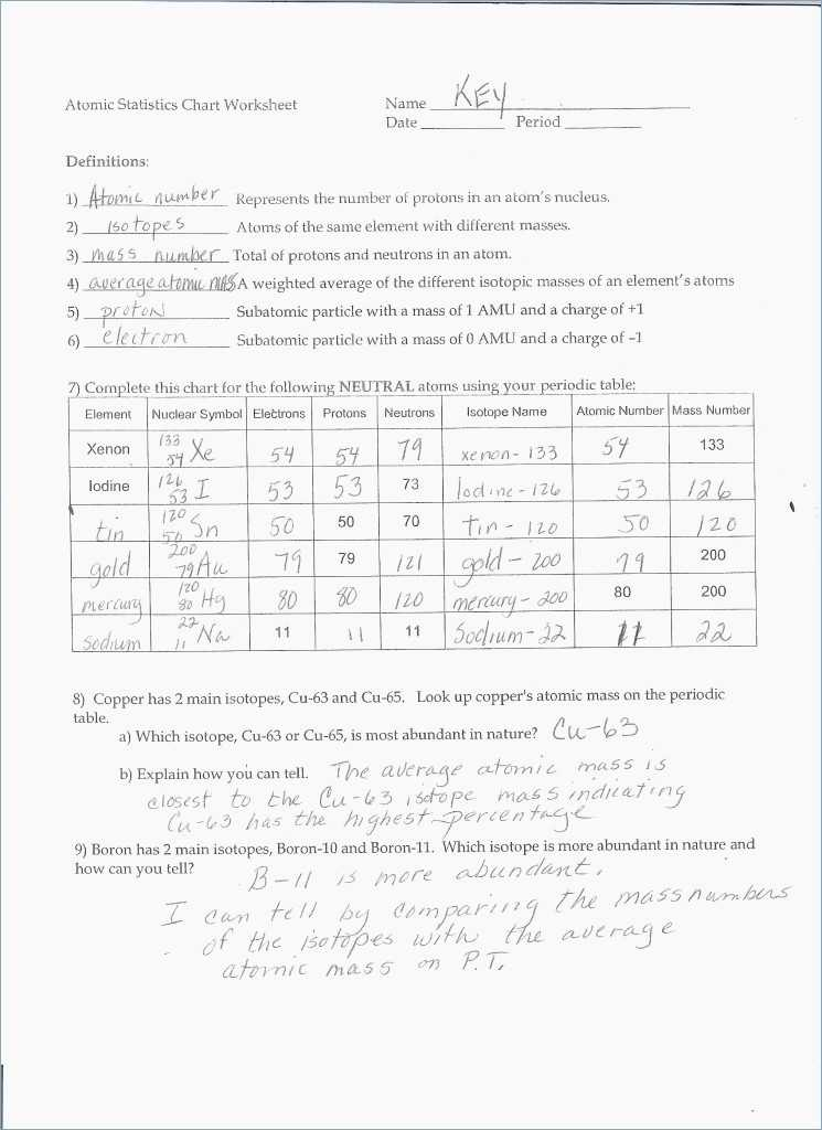 Isotopes and atomic Mass Worksheet Answer Key together with isotopes Ions and atoms Worksheet Answers Best Naming atoms Lab I