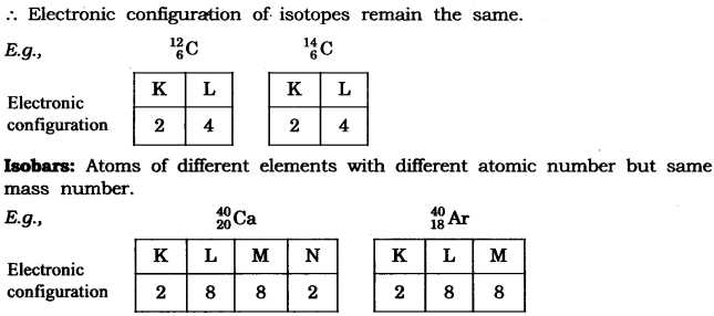 Isotopes or Different Elements Chapter 4 Worksheet Answers or Ncert solutions for Class 9 Science Chapter 4 Structure Of atom