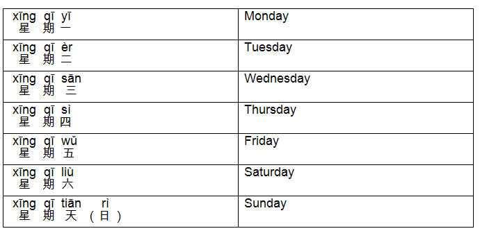 Kindergarten Mandarin Worksheet together with Number Names Worksheets Kindergarten Days the Week Free