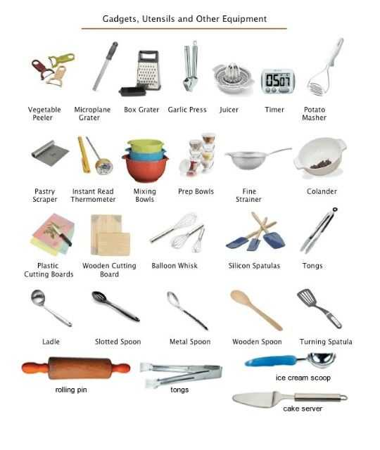Kitchen tools Worksheet Along with Kitchen Utensils Names and Uses
