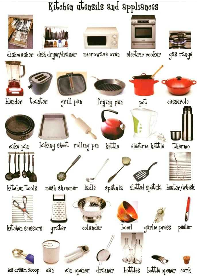 Kitchen tools Worksheet together with forum Learn English